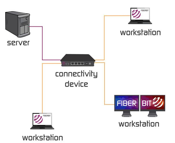 advantages of client server computing pdf