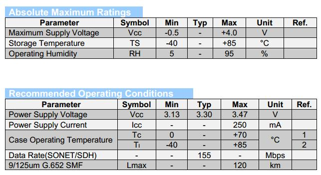 155M SFP transceiver specifications