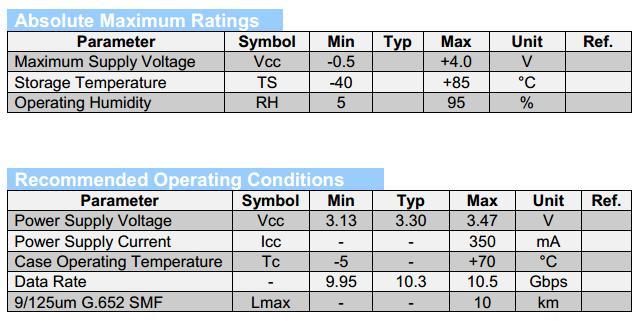 WDM-SFP+-maximum-ratings