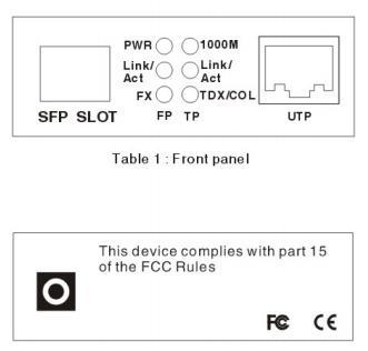SFP fiber converter front and back panels