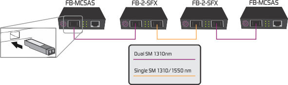 SFP to SFP fiber converter