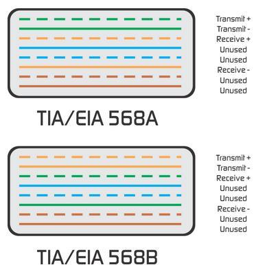Tia Eia 568a Wiring Diagram Theta